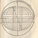 Guiseppe Bianchani, Sphaera Mundi,1620
