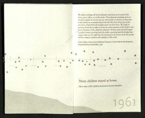 N7433.4-P475-M33-2011-Children